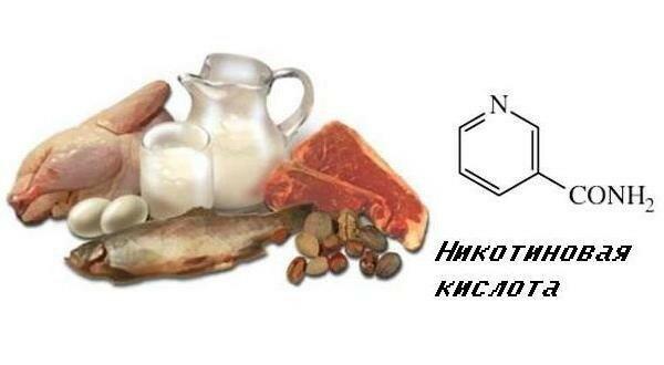Никотиновая кислота: