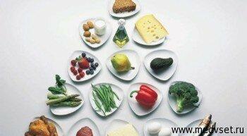 Гликемический индекс продуктов: таблица для диабетиков полная