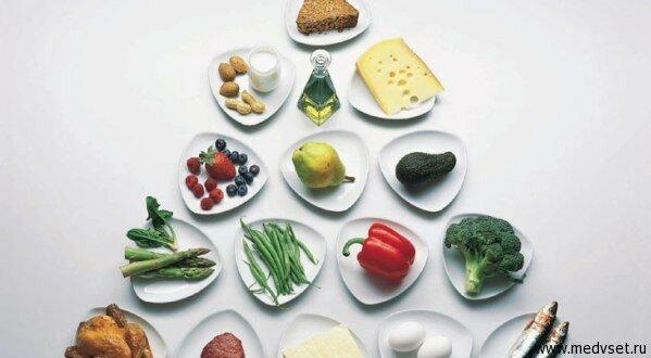 Как снизить сахар в крови в домашних условиях срочно 521