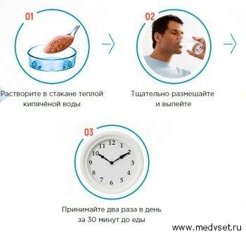Инструкция по использованию Уретрамола